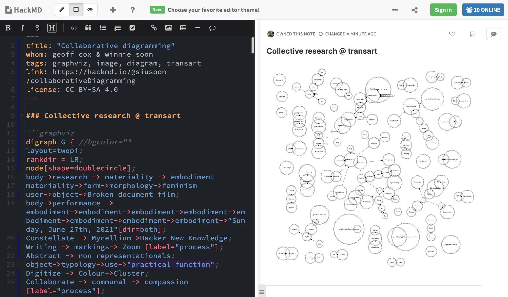 Diagramming & Flowcharts workshop